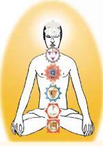 Kundalini Yoga Seminare:  Erwecke deine schlafende Energie - entfalte dein volles Potential
