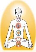 Chakra-Kur mit Vani Devi